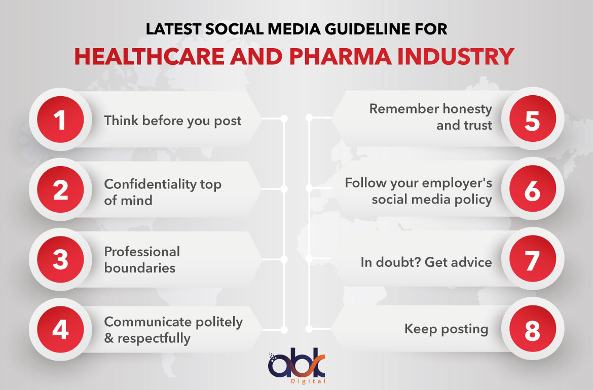 Special Guidelines For Pharma/Medical/Healthcare Industry