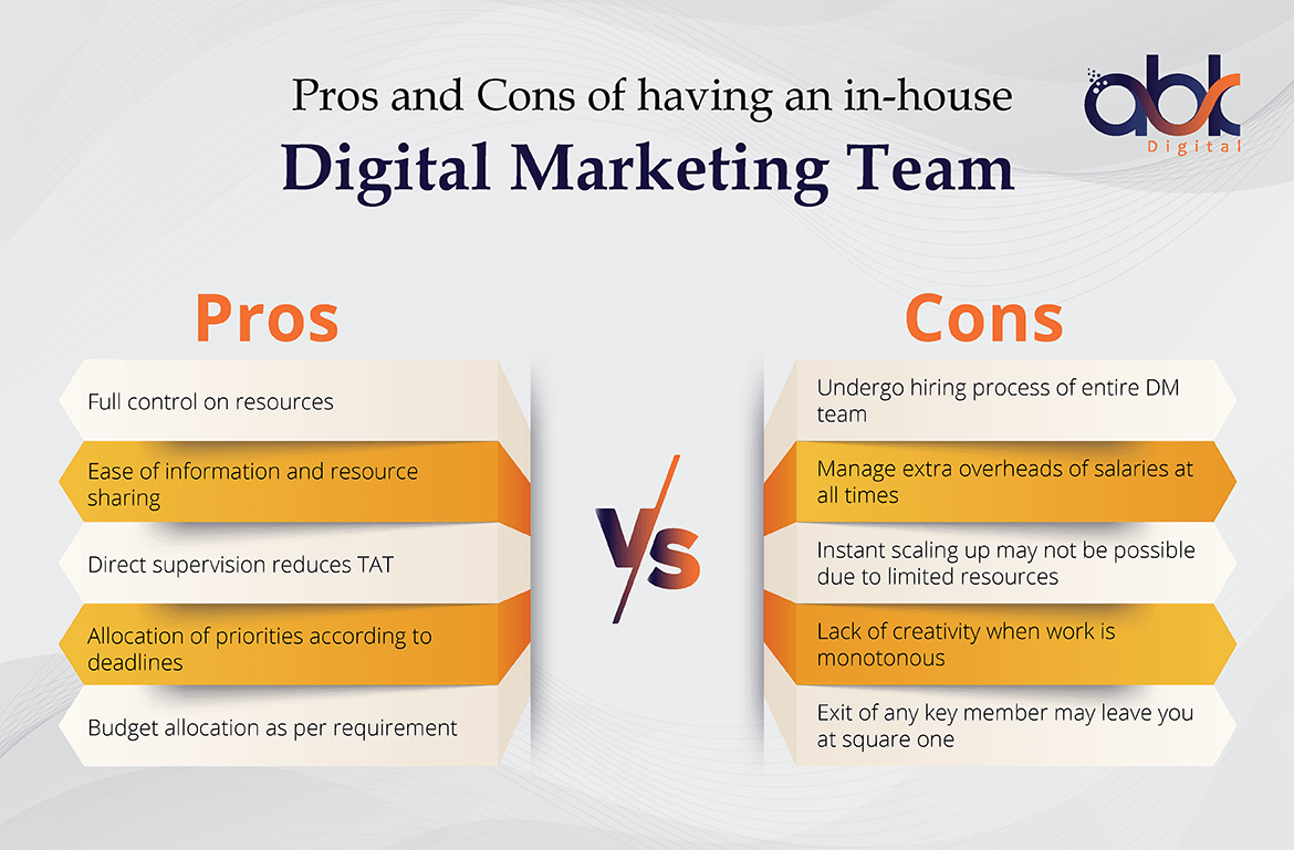 Pros And Cons of Having an In-House Digital Marketing Team