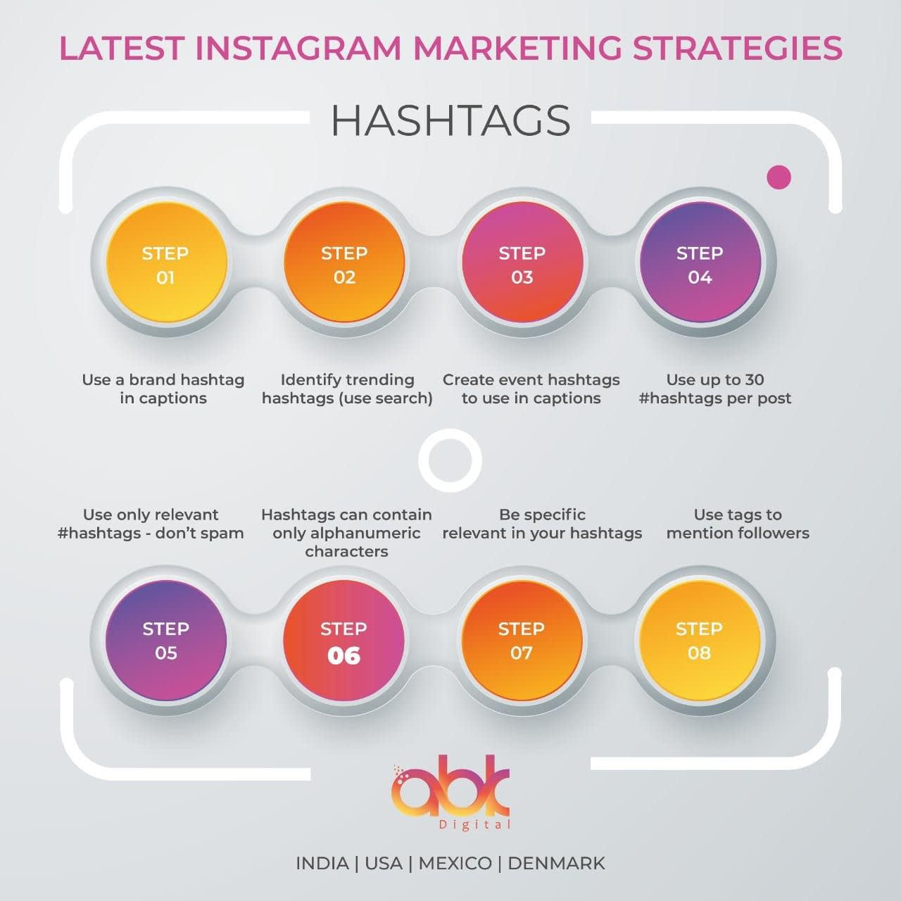 Here we give you 6 Instagram hashtags strategies that will help your brand grow.